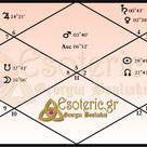 Αστρολογικές Προβλέψεις/Astrological Predictions