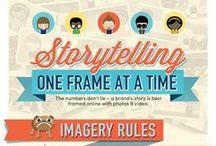 Storytelling / Todo sobre storytelling