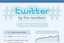 Twitter Marketing / Tips, tricks, and infographics helping you make the most out of your marketing efforts on Twitter. / by Wishpond