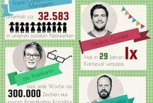 Infografiken von Kochzauber / Mehr Infografiken gibt es auf www.kochzauber.de/blog