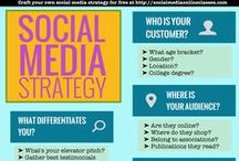 Social Media Infographics / Infographics I've created for my students at SocialMediaOnlineClasses.com. I get to combine my love of art, social media, & technology.