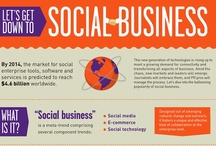 Social Biz Infographics  / Social Media is drastically shifting the way that careers are cultivated and businesses work. I'll post the latest in social media marketing buzz.  / by Stephanie Thoma