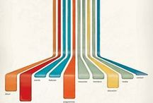 Infographics / by Pilar Costabal