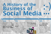 { wifi } / Digital Marketing, Social Media, SEO, SEM, infograghs, and all things pertaining to the interwebs.