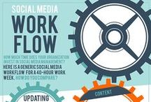Social Media Strategy / How to use social media in your marketing efficiently.