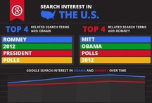 Presidential Elections 2012 / JESS3 worked with the Google Politics and Elections 2012 team to visualize search interest leading up to election day.