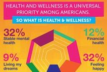 Cigna Visual Content / Cigna's 2014 health and well-being survey revealed some interesting insights into American attitudes and behaviors around healthcare.