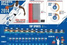 ESPN Sports Poll Poster Spring 2015 Update / ESPN's annual Sports Poll tracks sports fandom of all types; if it uses a ball, a puck, wheels, or fists, ESPN tracks its fanbase. We helped them compile their survey results once again into a poster that's digestible, beautiful, and packed to the gills with sports stats.