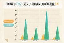 40 Charts for Modern Marketers / Using Eloqua's wide array of marketing data and insights, JESS3 again partnered with the B2B automated marketing leader to create 40 unique and visually stunning charts.