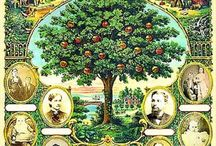 FAM: FAMILY TREE / Researching your family.