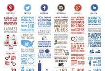 Work / Social Media