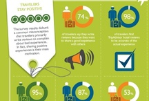 Infographics Are Fun and Informative! / by Juliana Aldous
