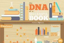 Publishing Trends / Trends and infographics about the publishing industry