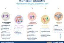 Infografías educación