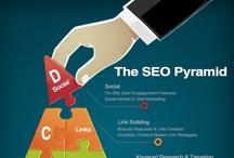 Social media & Infographs