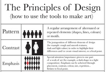 Art Forms and Printables / by Dierdre Paschall