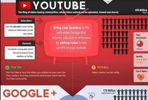 Infographics / Social Media, Mobile, SEO