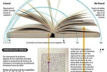 Infografias / Infographic (Mundo del Libro / World Book)