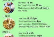 My healthy food plan