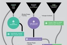 Info / Info-graphics, data visualization & quantified self.