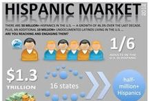 U.S. Hispanic Market / by AHAA The Voice of Hispanic Marketing
