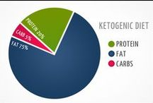 Keto (LCHF) 101 / by Penny Lewis