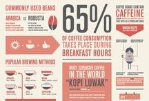 Creative | Infographics