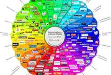 Social Media & Content / by Silke Schippmann