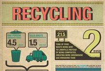 Eco-Friendly / One of out biggest principles is recycling, and we want to share every useful article on the subject we can find!