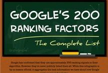 "Ranking Factors - Info From KeliE.com / The ""signals"" aka ranking factors, about 300 of them, that Google considers when evaluating your site for ranking consideration.  The list changes quite often as well!  Brought to you by KeliE.com, SEO Analyst since 1997 and still kickin'"