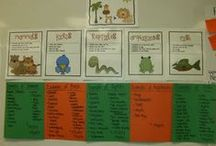 Classroom - Food chains
