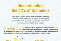Jewellery Infographics / It's all about the jewellery! / by Loloma Jewellers