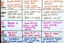 Rubrics / Create kid-friendly rubrics to share expectations before students write.
