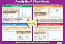 Chemistry Posters / Our list of Chemistry Posters and Infographics for Education & Learning