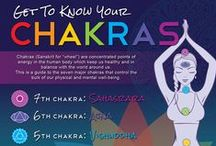 Chakra Health / Clearing and strengthening the Chakras