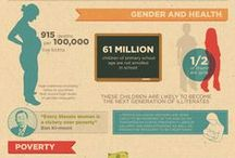 Infographs / Visualizing global poverty and humanitarian issues