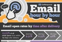 Email Marketing Tips / Tips, trends, resources, news, and best practices for email marketing with the best of 'em...