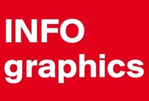 Infographics / Here are some awesome infographics, mostly related to social media. Read, enjoy, and repin! :)