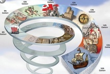 History : Medieval & Renaissance Homeschool / Homeschool History Middle Ages through Early Exploration, curriculum, ideas, resources, multiple grades