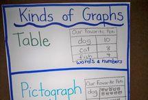 Math: Graphs, Charts, Data / homeschool math.  data, charts, graphs, curriculum, ideas, resources