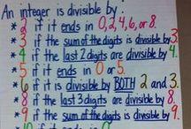 Math: mixed operations Homeschool