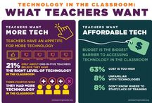 Teaching with Technology / Many great ideas for using Technology in your classroom!