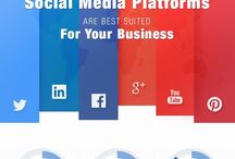 Social Media / Anything and everything interesting and useful relating to social media!