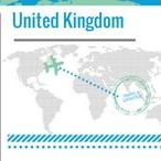United Kingdom / Things to do and see in the United Kingdom