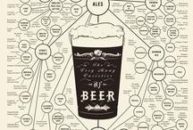 Beer inspired