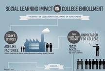 Éducation - apprentissage social