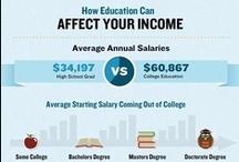 Éducation - investissements