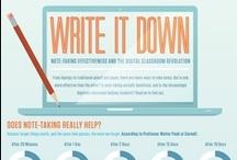 Éducation - méthode de travail
