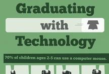 Éducation - technologie