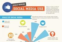 Éducation - médias sociaux